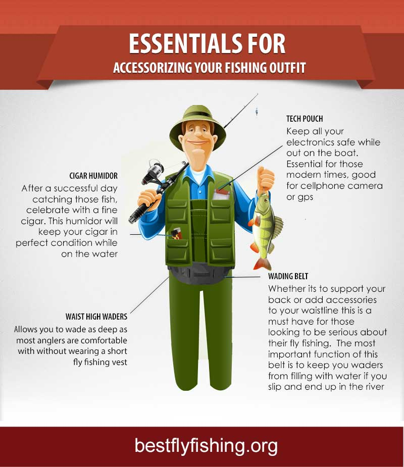 Fly fishing accessories. Fly Fishing is not the least expensive sport on the planet in regards to getting equipped